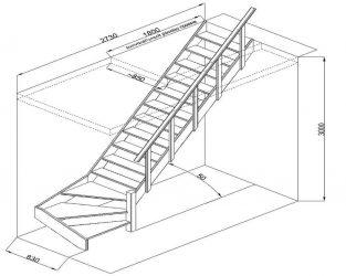 Как рассчитать лестницу на мансарду?