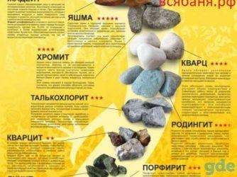Какие камни нужны для парилки в баню?